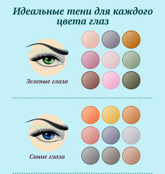 Правильно нанести макияж в картинках