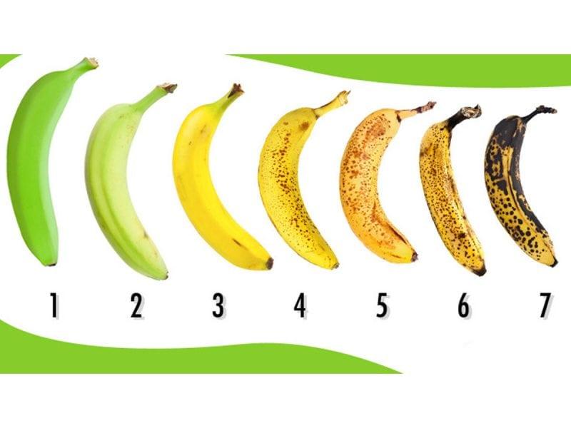 Какие бананы вы бы купили в магазине? Проверьте себя!