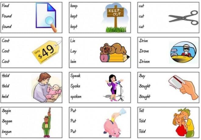 Полезная памятка, которая поможет легко выучить английский язык