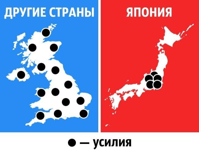 4 странности Японии